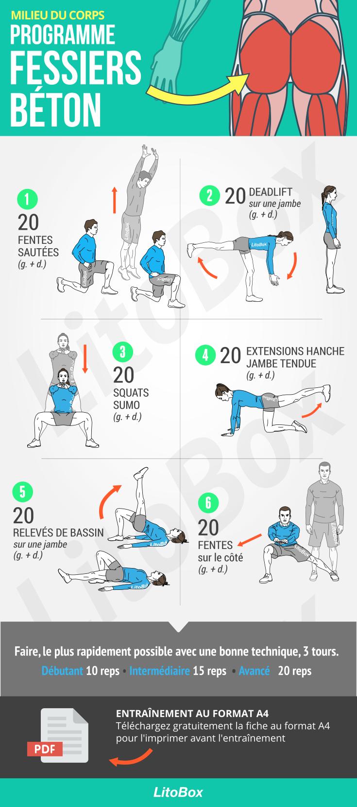 Exercice Muscler Les Fessiers Homme Comparateur Muscler Ses Fessiers