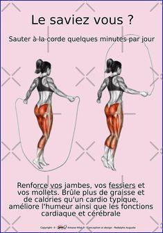 Grossir Des Cuisses Et Fessiers Rapidement Le Bon Choix Muscler Ses Fessiers